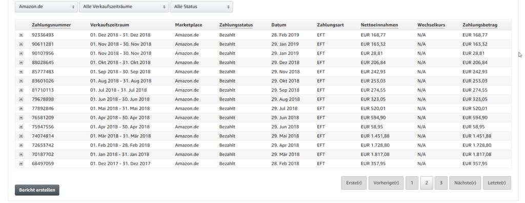 Amazon Kindle Business Auszahlungen - Erfahrungen mit der passivität